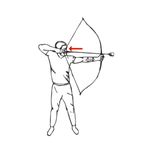 Draw weight on fingertips at full draw - things to consider when buying a recurve bow